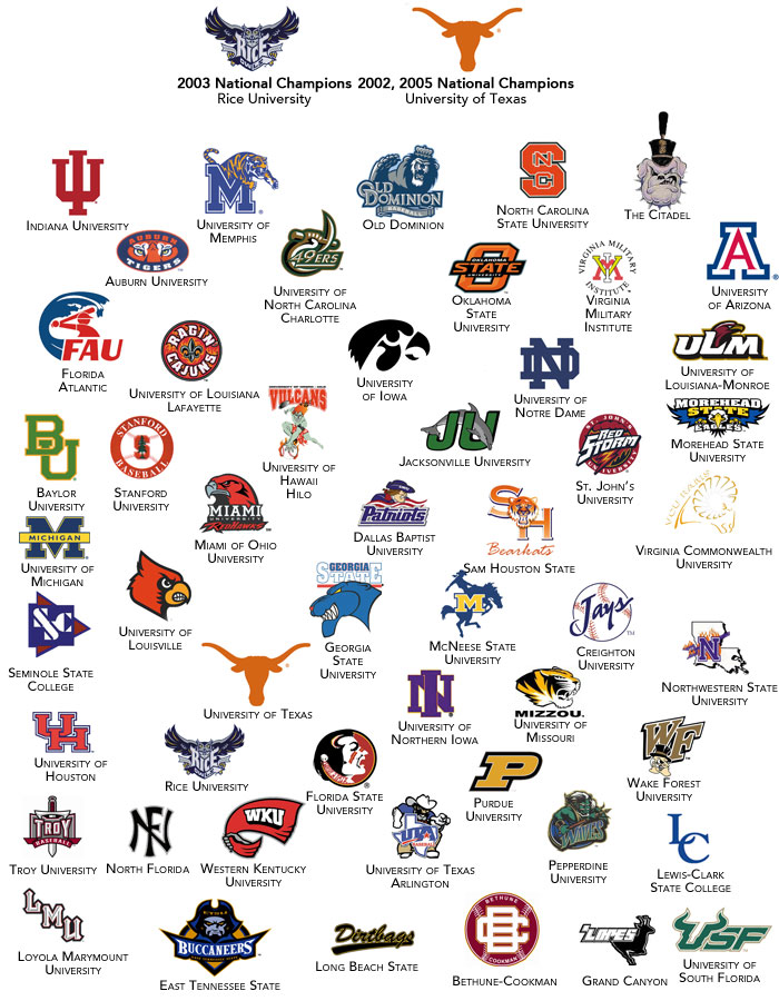 College Football Team Names Logos Pictures to Pin on ...